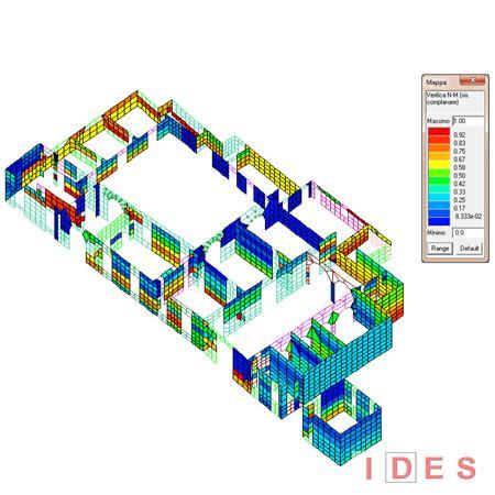 Sollecitazioni di edificio in muratura
